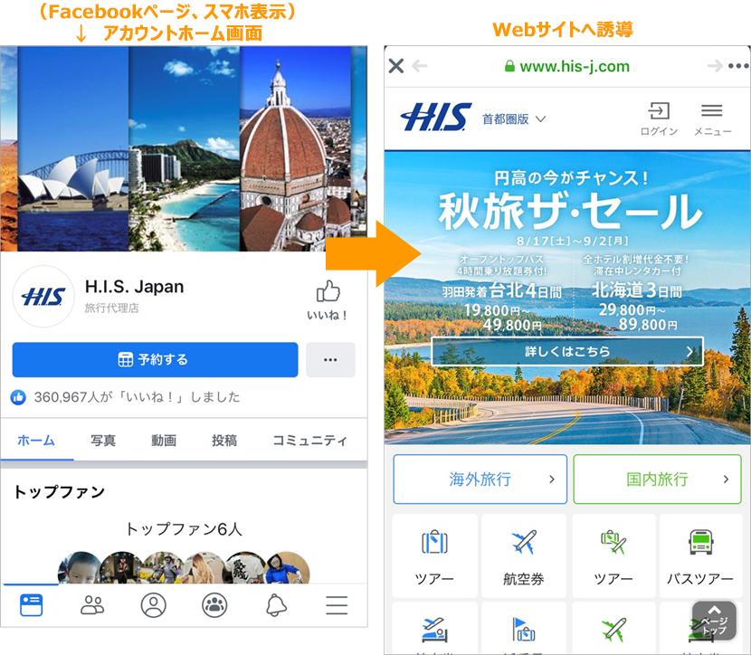 事例イメージ:H.I.S Japan Facebookページアカウント