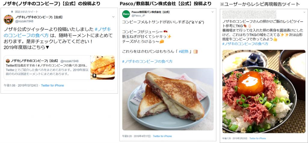 参考イメージ:ノザキのコンビーフ公式Twitterと#ノザキのコンビーフ食べ方で募ったUGC