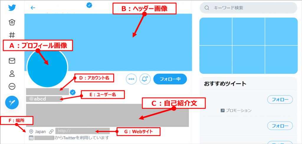 イメージ画像:Twitterのプロフィール画面PC表示
