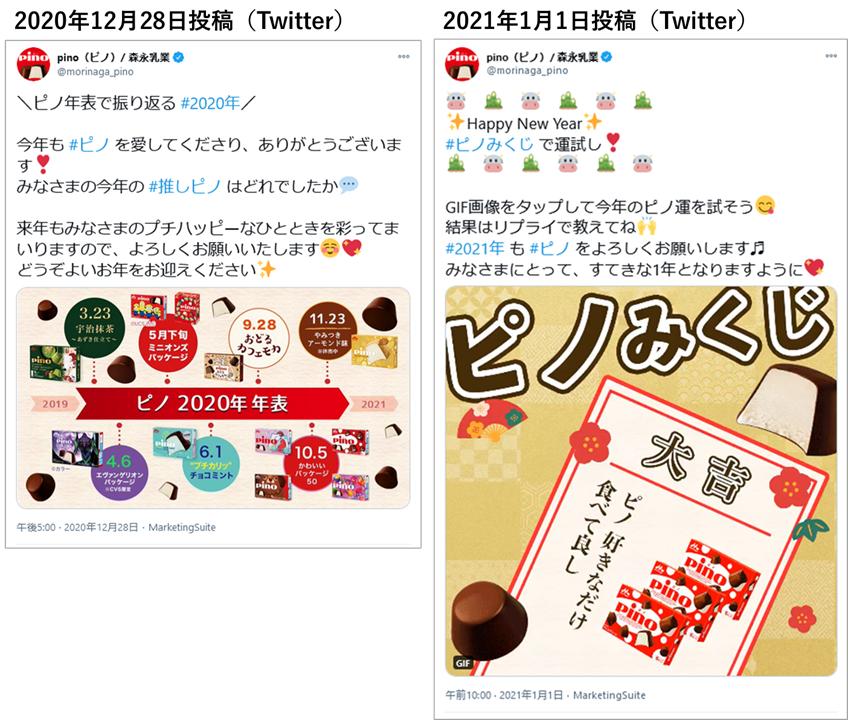 投稿イメージ:pino(ピノ)_ 森永乳業、公式Twitterアカウント