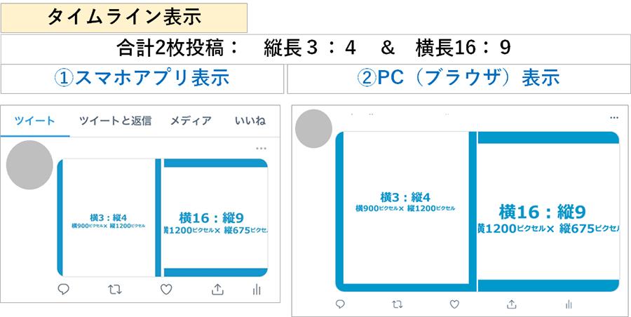 イメージ画像:合計2枚投稿_1枚目に縦長画像(横3:縦4)を投稿し、2枚目に横長画像(横16:縦9)を投稿。