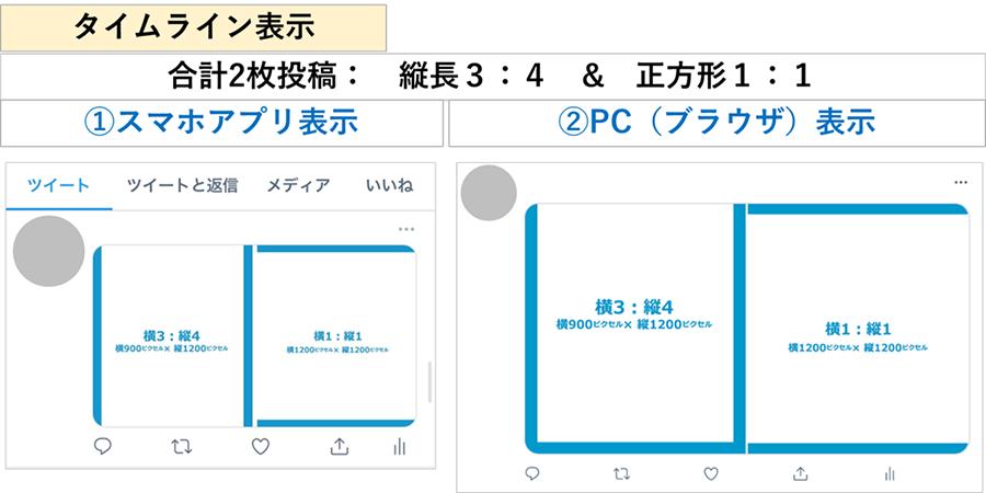 イメージ画像:合計2枚投稿_1枚目に縦長画像(横3:縦4)を投稿し、2枚目に正方形画像(横1:縦1)を投稿