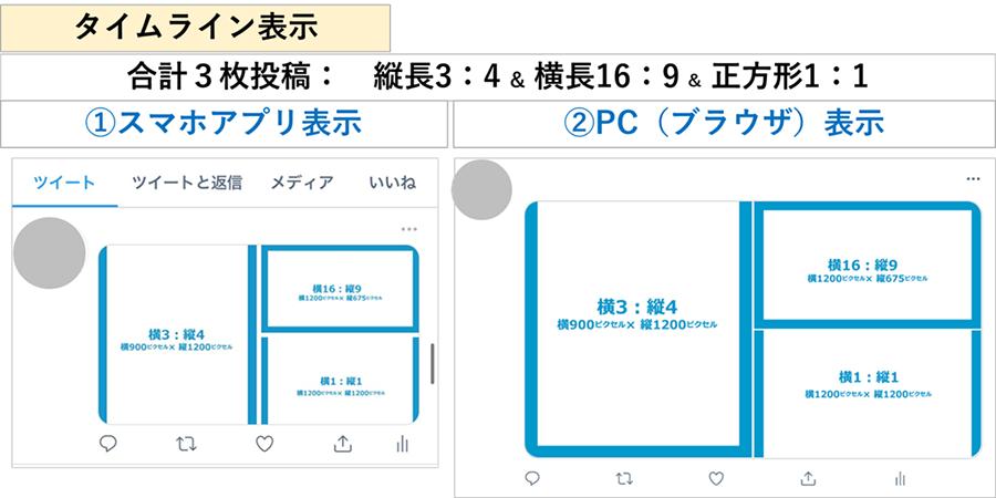 イメージ画像:合計3枚投稿<_1枚目に縦長画像(横3:縦4)を投稿し、2枚目に横長画像(横16:縦9)、3枚目に正方形画像(横1:縦1)を投稿。