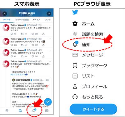 ツイッター画面で鈴マークに通知が表示されたよう数