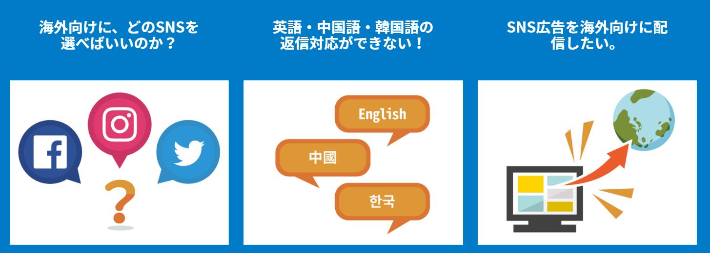 画像:よくある課題「海外向けにどのSNSを選べはいいのか?」「英語、中国語、韓国語の返信対応ができない」「SNS広告を海外向けに配信したい」