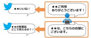 アクティブサポートイメージ図