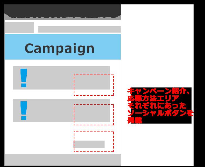 イメージ図:Webサイトキャンペーン紹介ページ