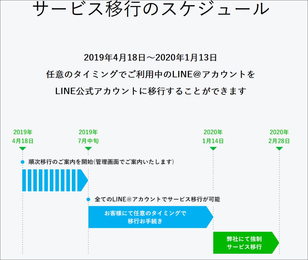 イメージ:LINE公式アカウントへの移行スケジュール