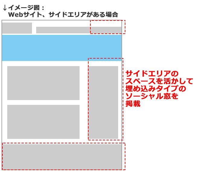 イメージ図:Webサイト、サイドエリアのある場合