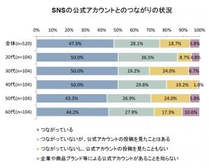 画像:消費者庁データ