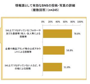 イメージ:消費者庁データ